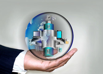 SOA and ESB, Enterprise mobile application in hand