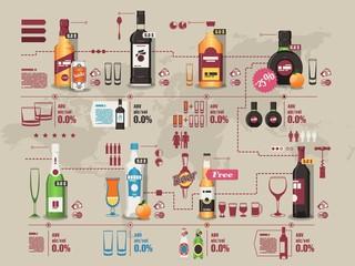 drinks info grpahic