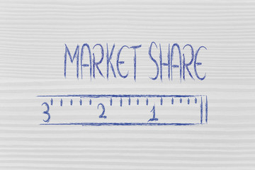 measure your market share
