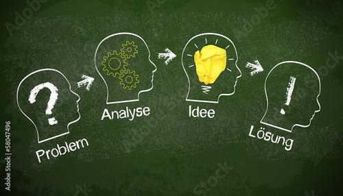 Kreidetafel mit Problem, Analyse und Lösung