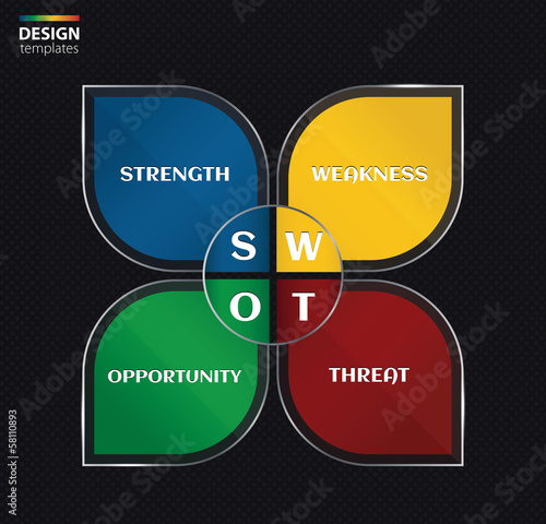 SWOT analysis business concept. Vector illustration.