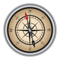Compass-Directional