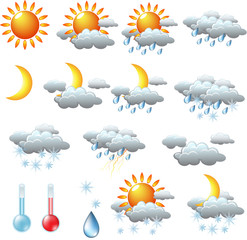 weather icons: sun rain clouds