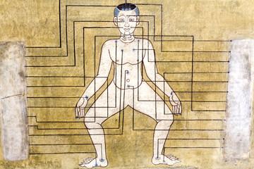 ancient body Art Mural