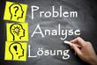 Problem Analyse Lösung Tafel Postit