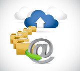 cloud computing online storage