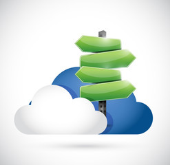 cloud computing and a road sign illustration