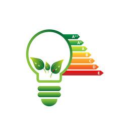 Eco energy class bulb