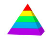 color pyramid