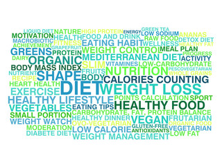 Diet and weight loss. Word cloud concept