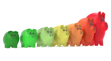 energy rating piggy banks