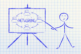 learn about networking