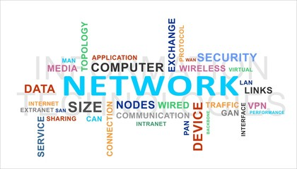 word cloud - network