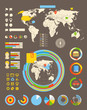 Statistic information of different industries. Infographic eleme