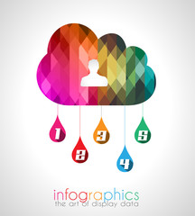Cloud computing infographic with 5 numbers for your business