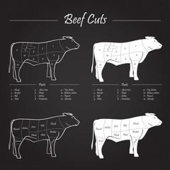 BEEF cuts - blackoard