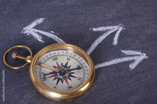 Leinwanddruck Bild compass, travel concept