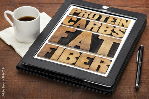 protein, carbs, fat and fiber