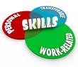 Skills Venn Diagram Personal Transferable Work Related