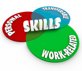 Skills Venn Diagram Personal Transferable Work Related
