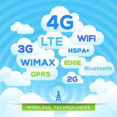 Wireless Technoligies 4G LTE Wifi WiMax 3G HSPA+ GPRS