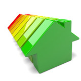 Houses Energy Efficiency Levels