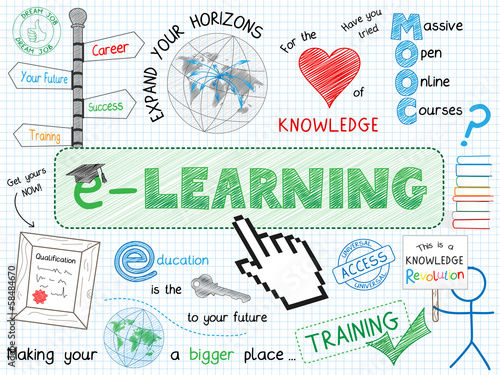 e-LEARNING Sketch Notes (education training online graphic)
