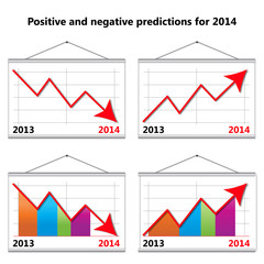 Positive and negative predictions for 2014