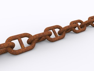 Verrostete Eisenkette