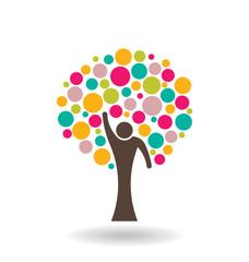 Man Circle Tree
