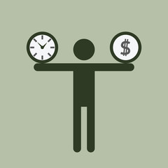 Time and money burden