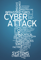 "Word Cloud ""Cyber Attack"""