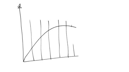 Animation of slowly appearing graph