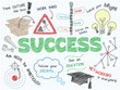 SUCCESS Sketch Notes (graphic career ideas solutions ambitious)
