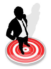 Ziele des Managements