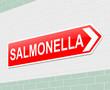 Salmonella concept.