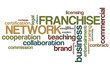 Word cloud : Franchise Network