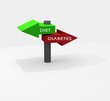 Roadsign, Signpost Diabetes, Diet Prevention