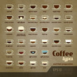 Coffee types and their preparation | EPS10 Vector Icon Set