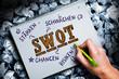 SWOT Analyse