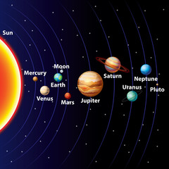 Solar system colorful vector background