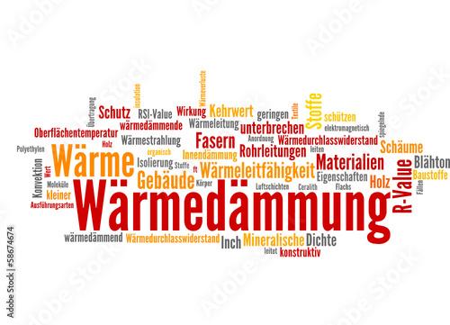 Wärmedämmung (Dachdämmung, Außenwanddämmung),