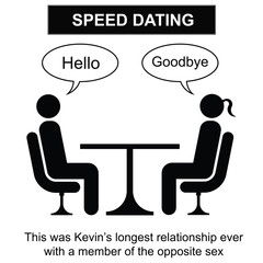 Kevin and his short term relationship