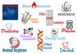 Medical and scientific elements