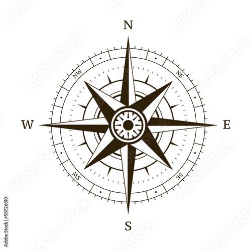 Róża wiatrów kompasu