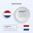 Netherlands Country Set of Banners.