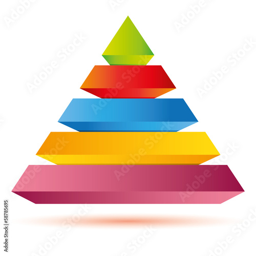 pyramid diagram, business template