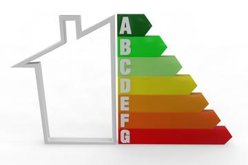 Casa consumo efficienza energetica, energia risparmio vendita