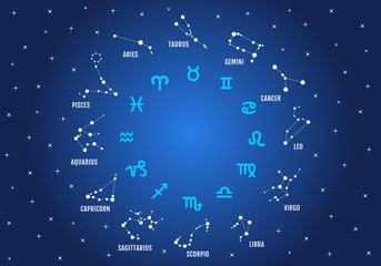 zodiac signs in blue sky, vector icon set