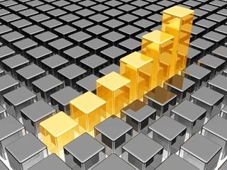 bevorzugte Anlageform - steigende Kurse - Wachstum